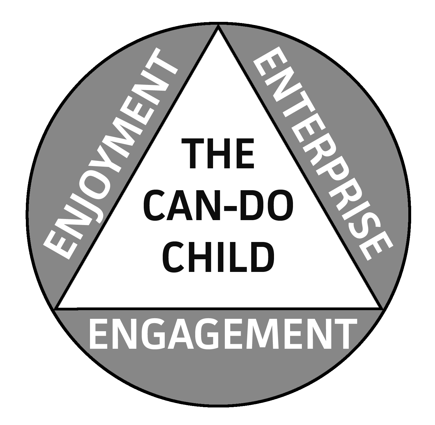 Three Es Can-Do Child philosophy